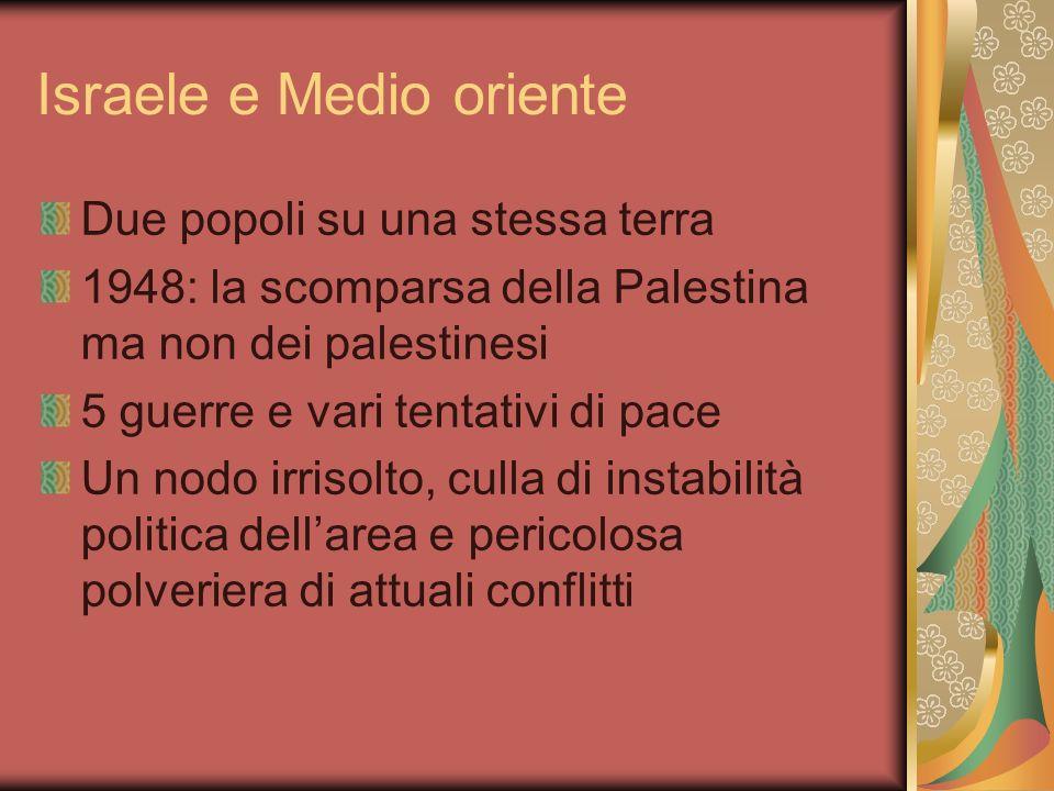 Israele e Medio oriente