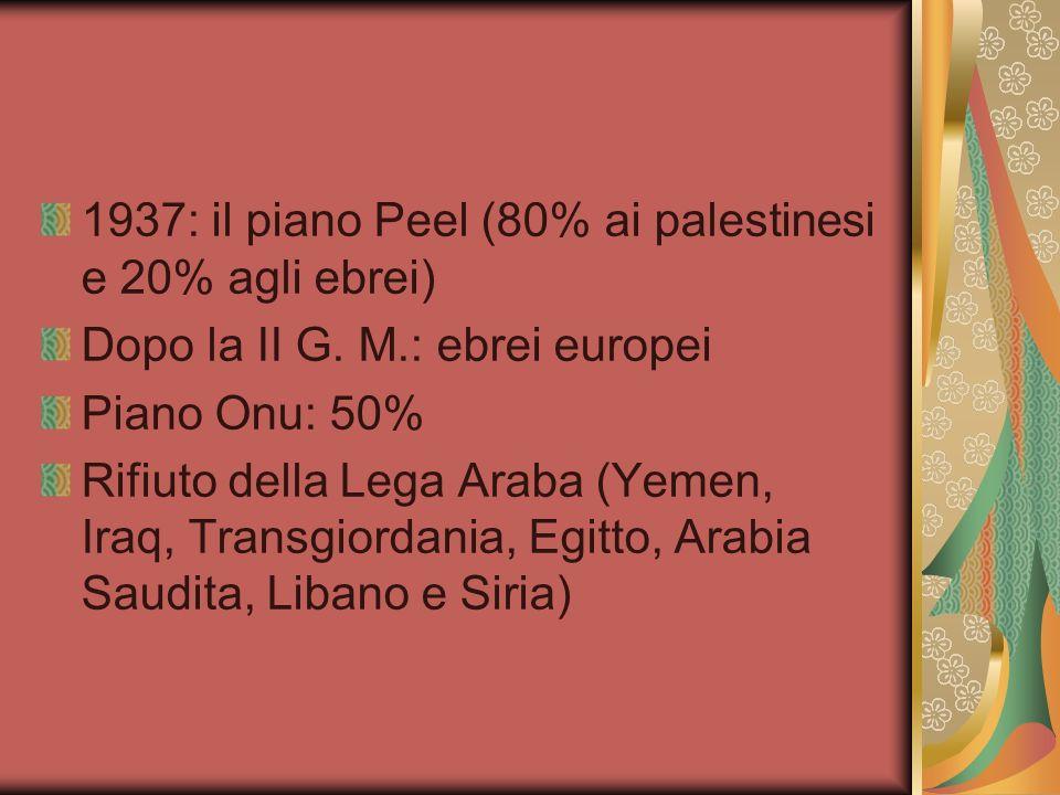 1937: il piano Peel (80% ai palestinesi e 20% agli ebrei)