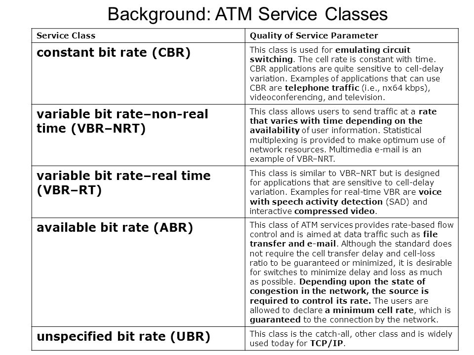 Background: ATM Service Classes