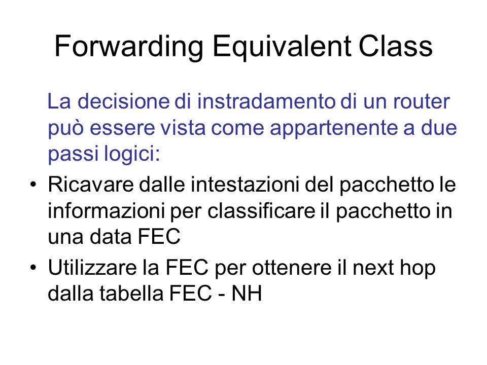 Forwarding Equivalent Class