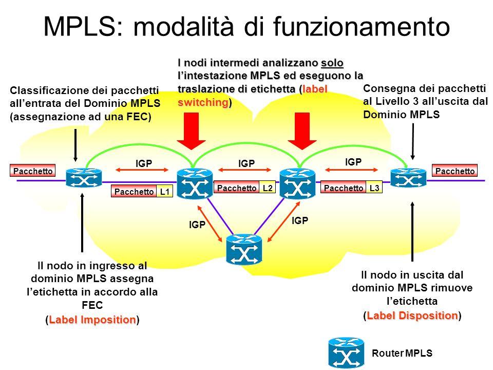 MPLS: modalità di funzionamento