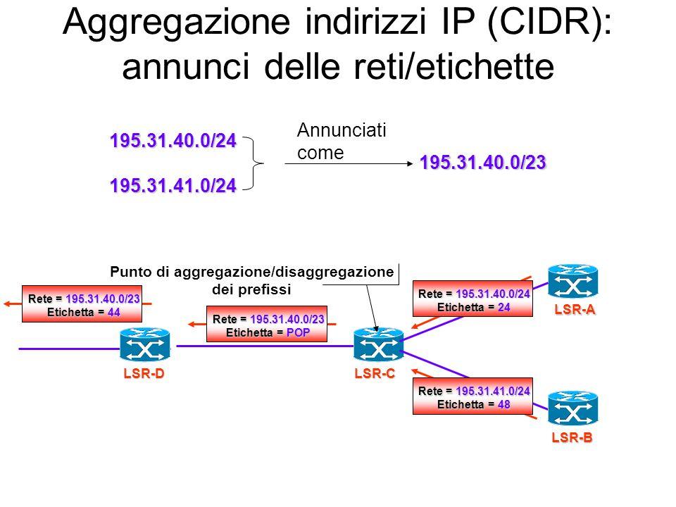 Aggregazione indirizzi IP (CIDR): annunci delle reti/etichette