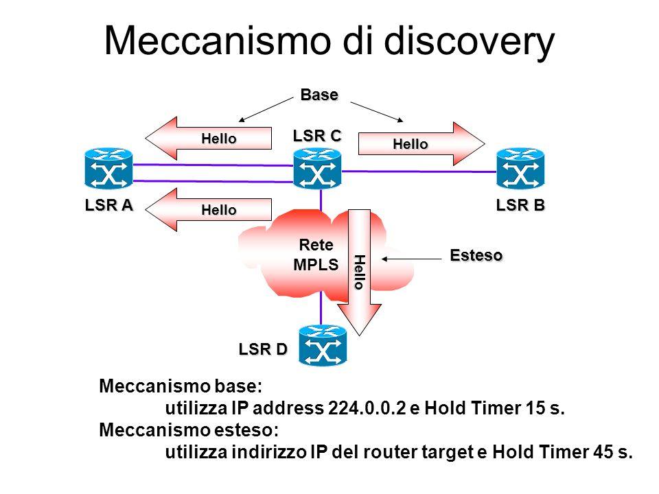 Meccanismo di discovery
