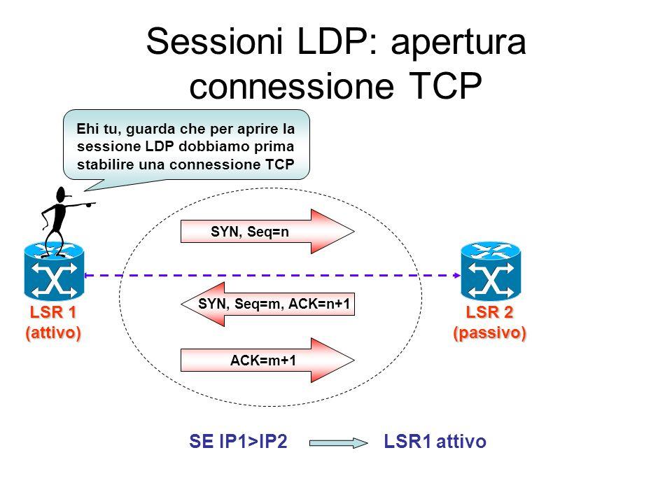 Sessioni LDP: apertura connessione TCP