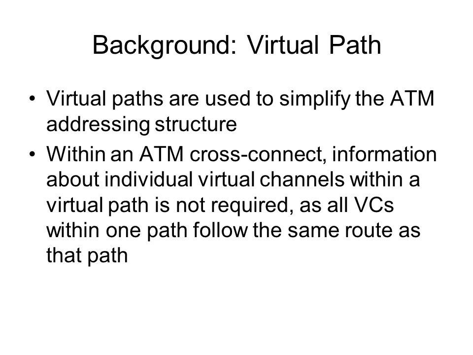 Background: Virtual Path