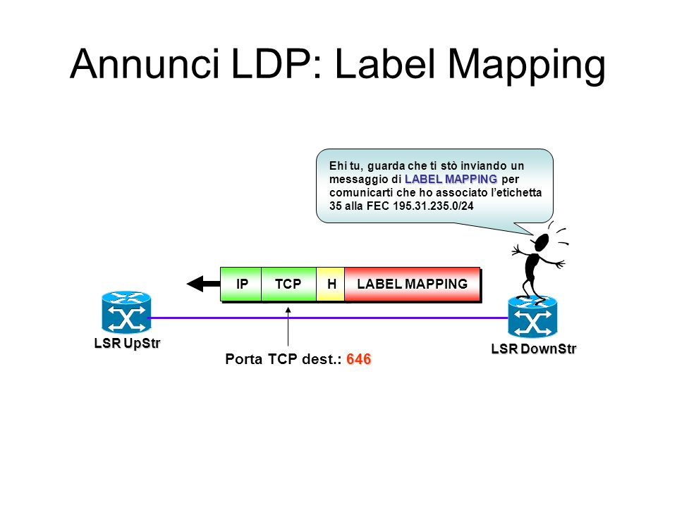 Annunci LDP: Label Mapping