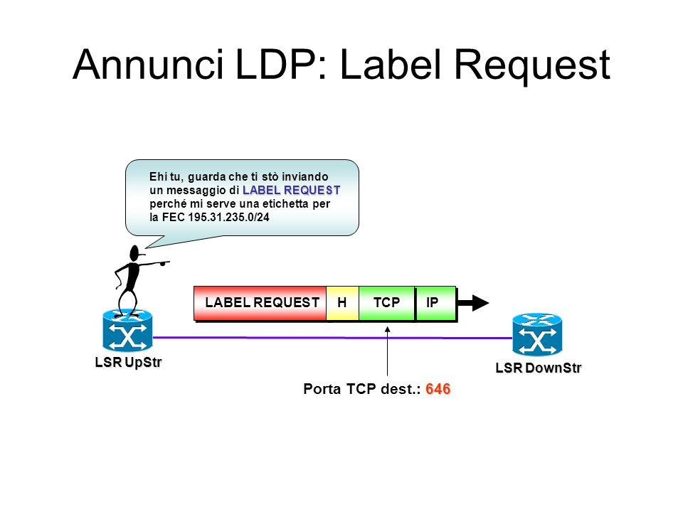 Annunci LDP: Label Request