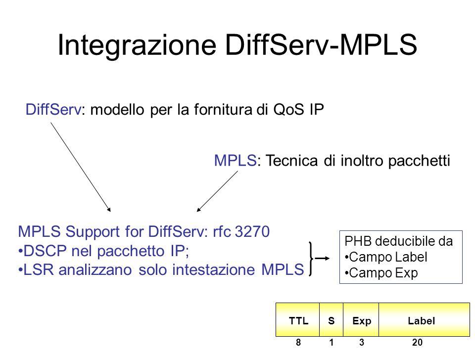 Integrazione DiffServ-MPLS