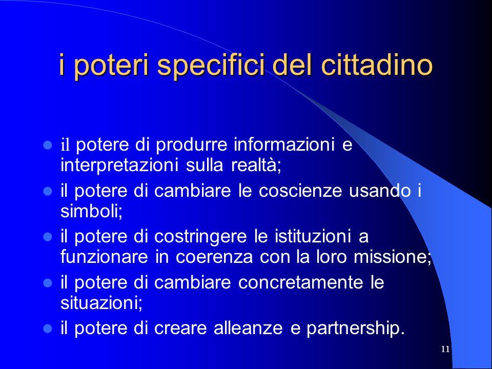 i poteri specifici del cittadino