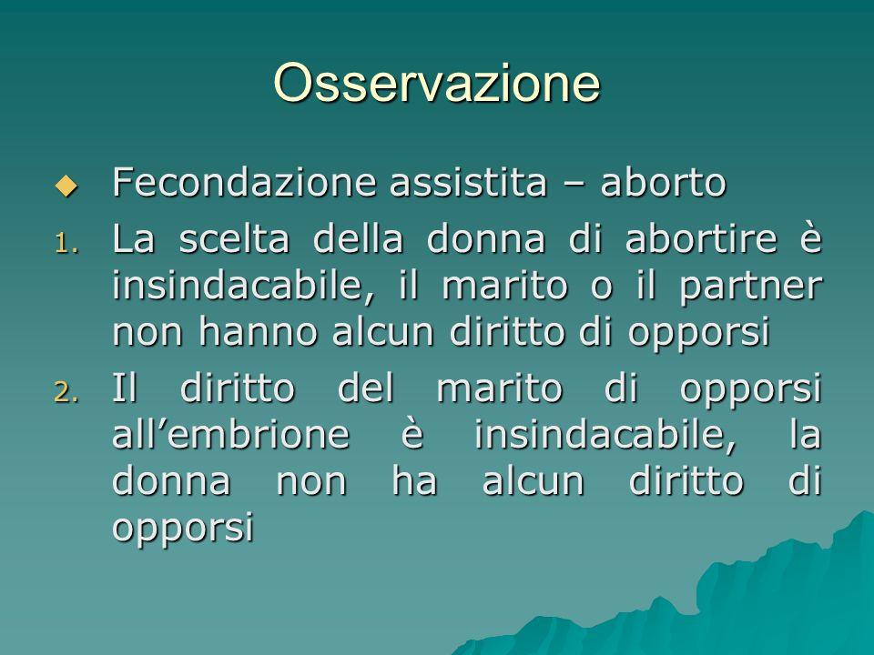 Osservazione Fecondazione assistita – aborto