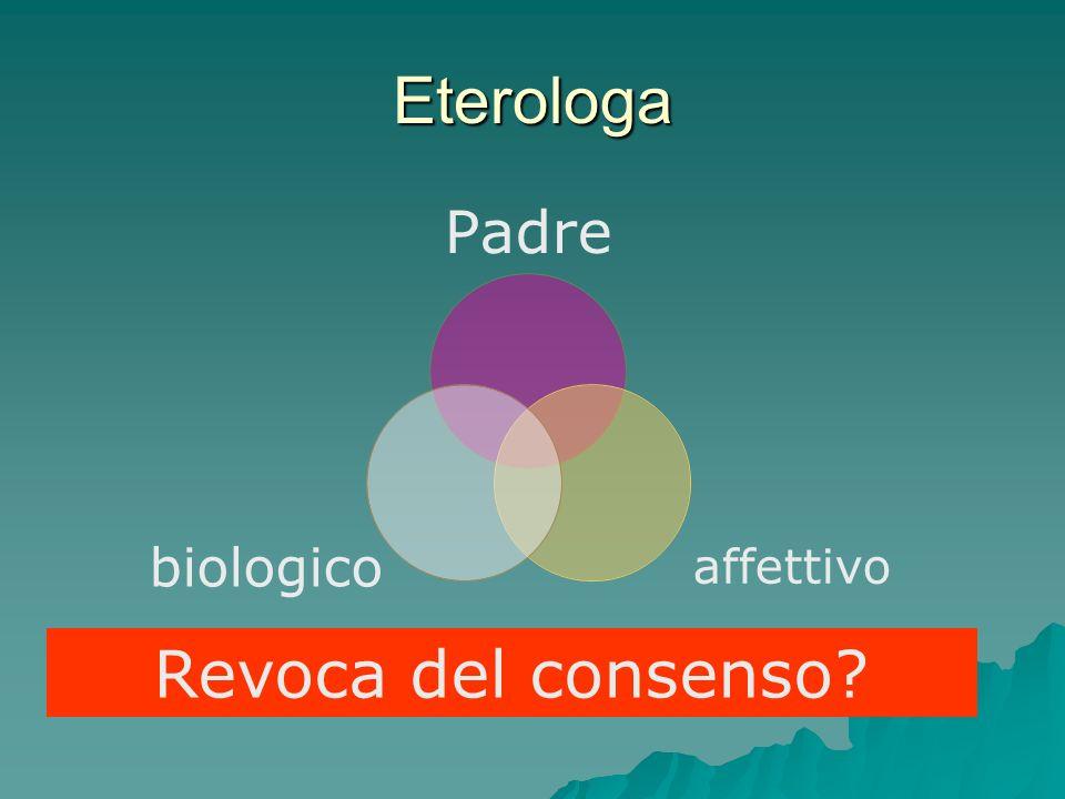 Eterologa Revoca del consenso