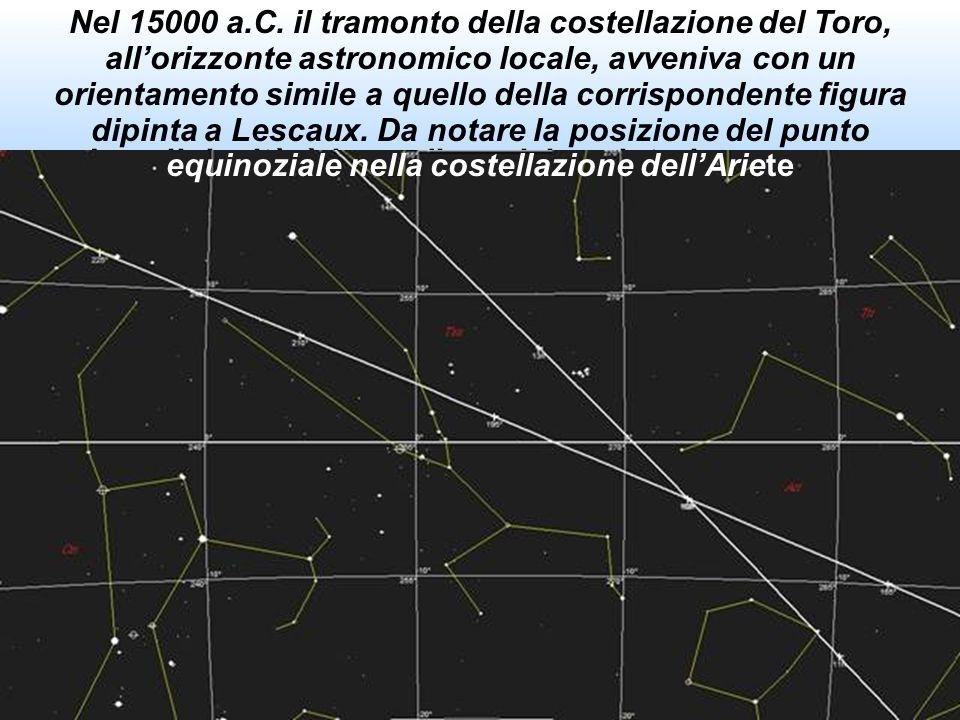 Nel 15000 a.C. il tramonto della costellazione del Toro, all'orizzonte astronomico locale, avveniva con un orientamento simile a quello della corrispondente figura dipinta a Lescaux. Da notare la posizione del punto equinoziale nella costellazione dell'Ariete