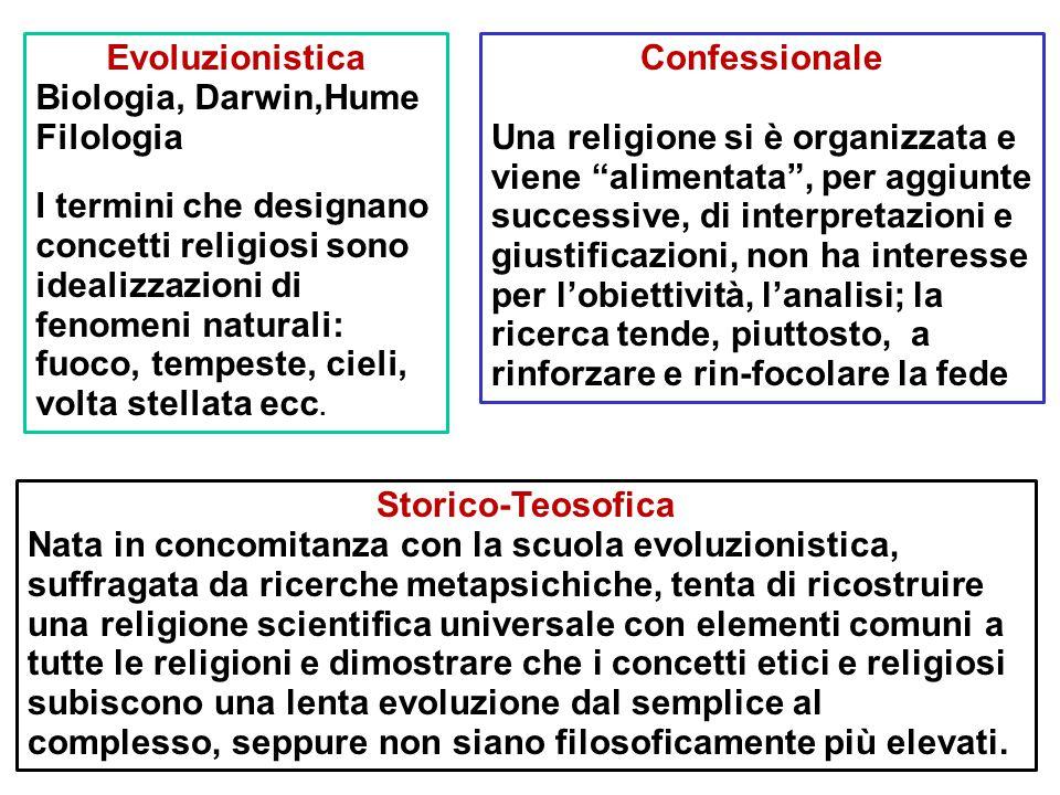 Evoluzionistica Biologia, Darwin,Hume Filologia.