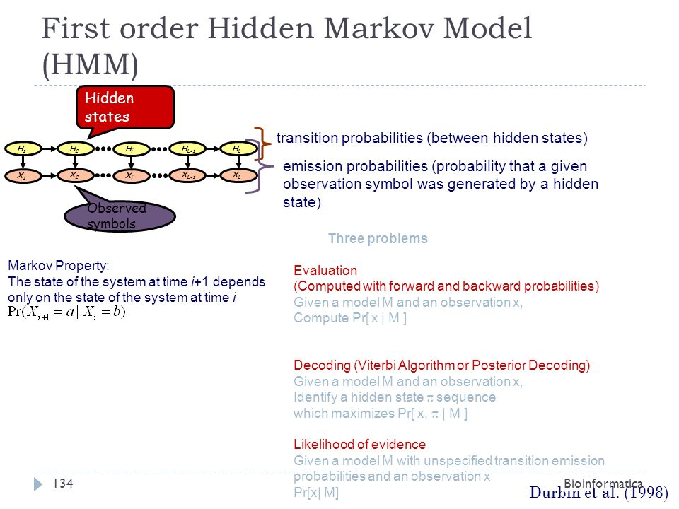 First order Hidden Markov Model (HMM)