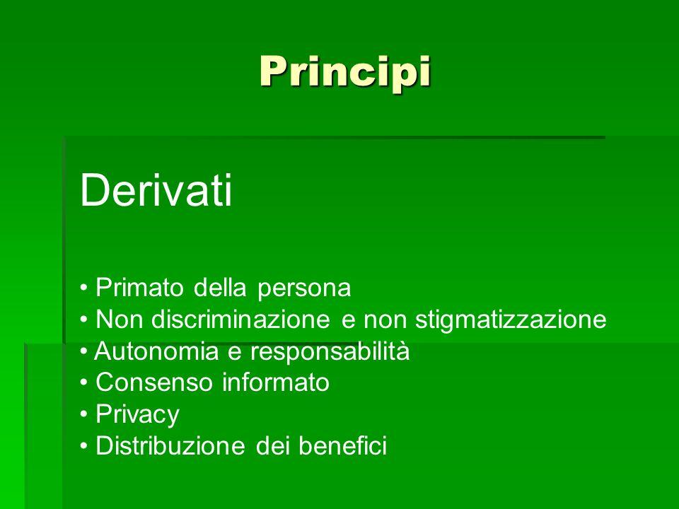 Derivati Principi Primato della persona
