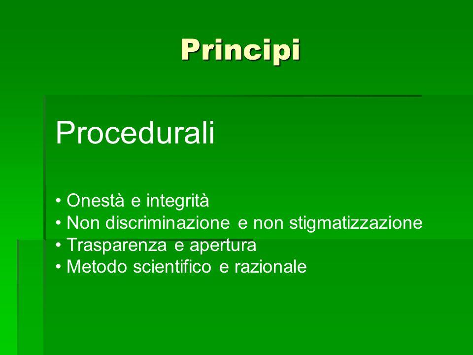 Procedurali Principi Onestà e integrità