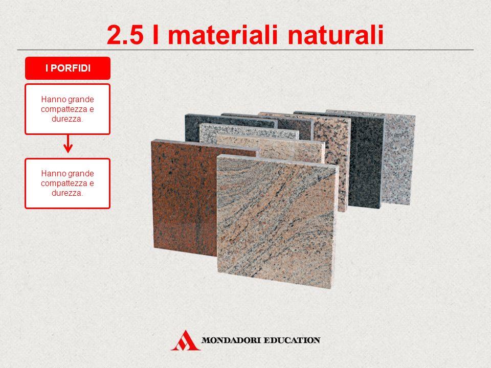 2.5 I materiali naturali I PORFIDI *