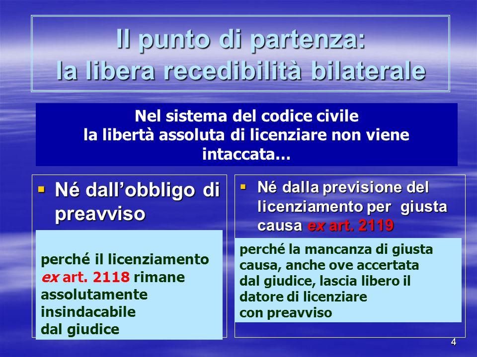 Il punto di partenza: la libera recedibilità bilaterale
