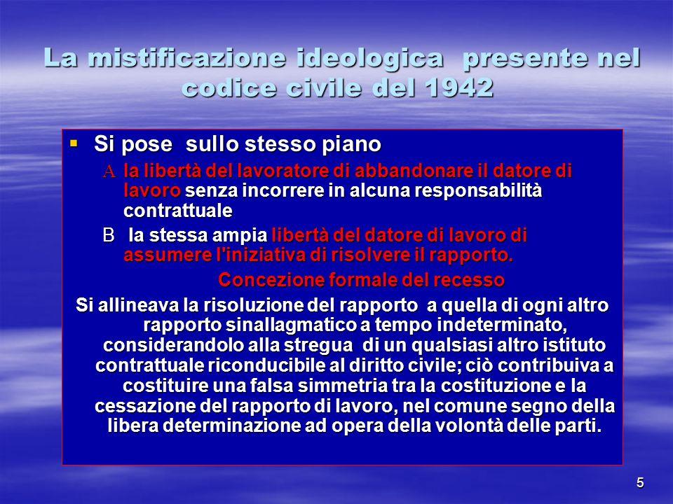 La mistificazione ideologica presente nel codice civile del 1942