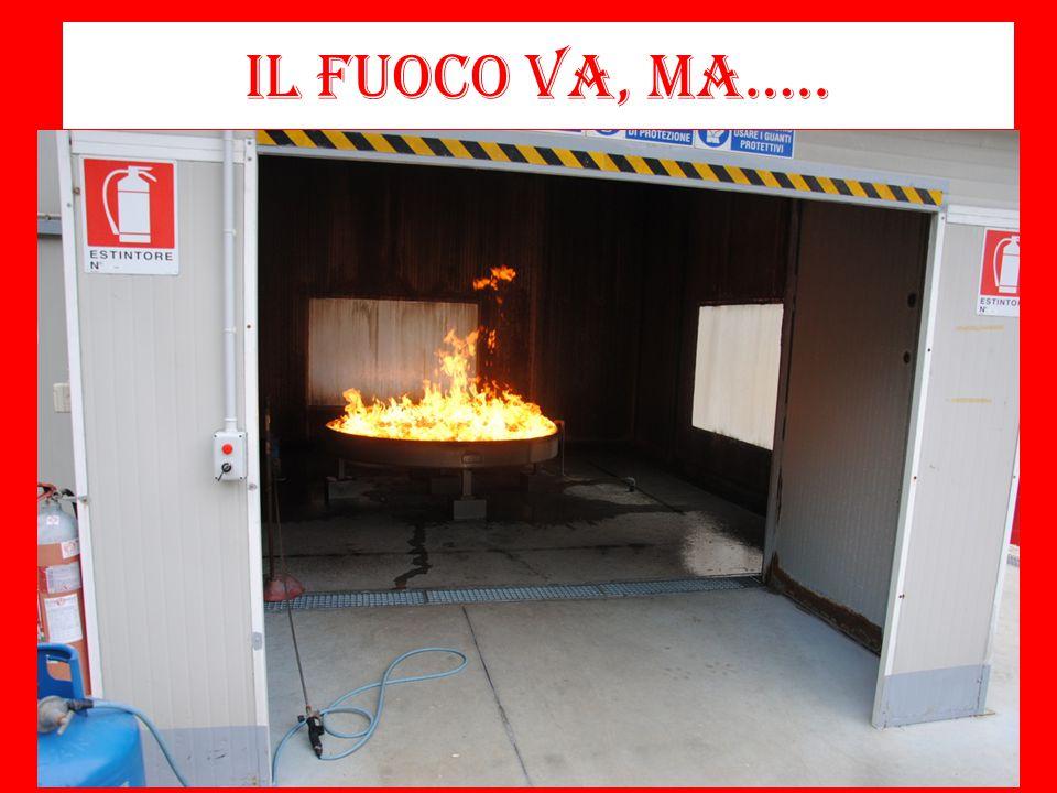 IL FUOCO VA, MA…..