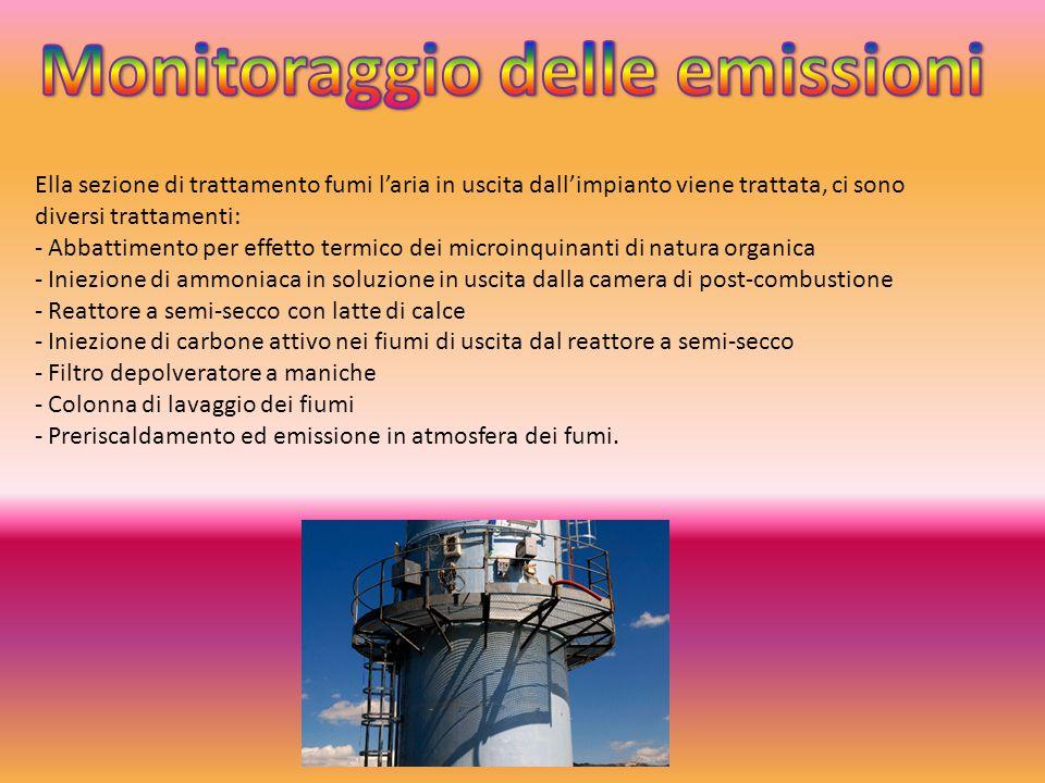 Monitoraggio delle emissioni