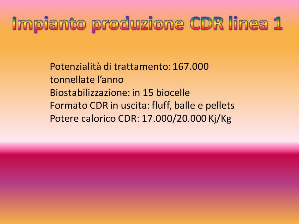 Impianto produzione CDR linea 1