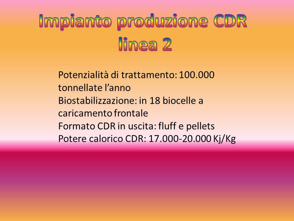 Impianto produzione CDR