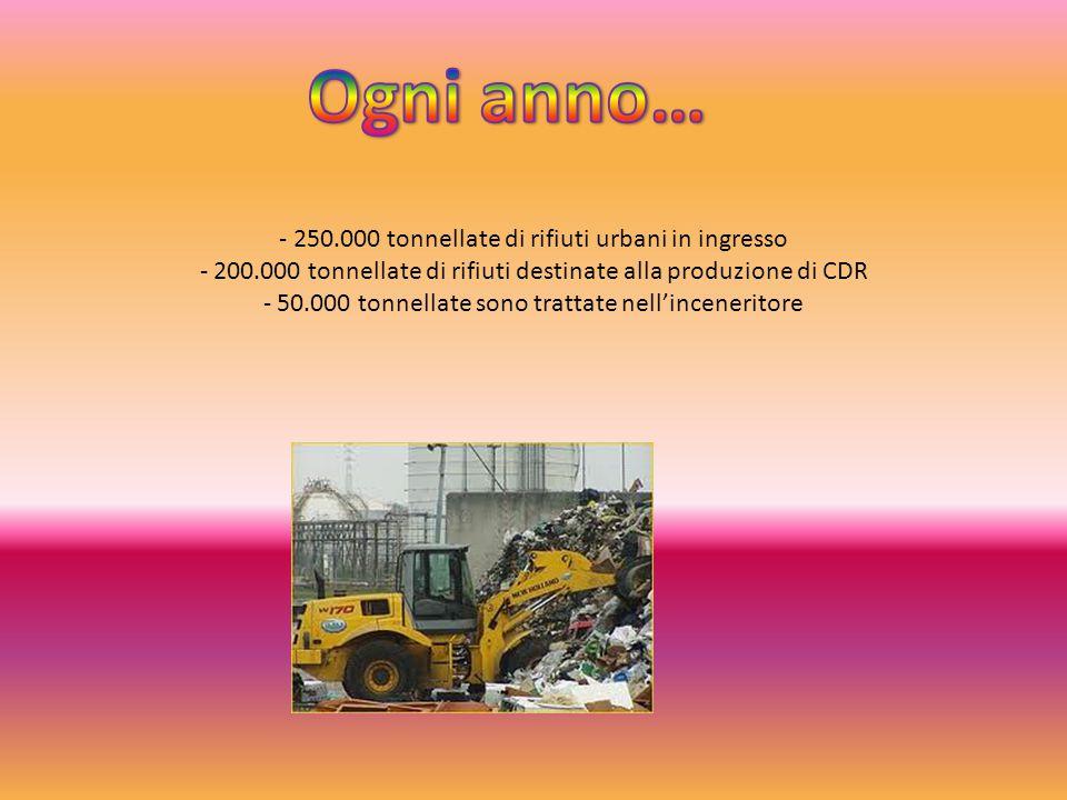 Ogni anno… - 250.000 tonnellate di rifiuti urbani in ingresso