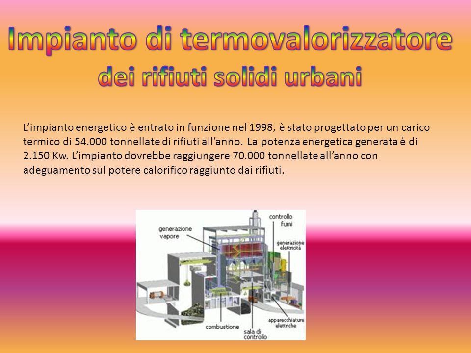 Impianto di termovalorizzatore dei rifiuti solidi urbani