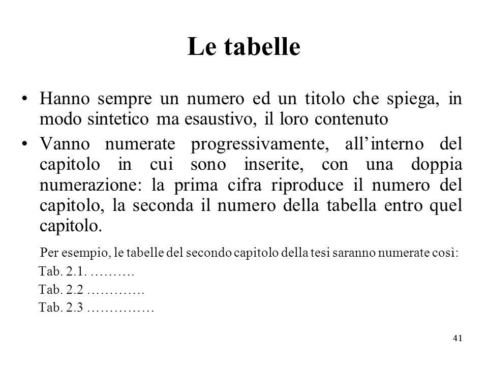 Le tabelle Hanno sempre un numero ed un titolo che spiega, in modo sintetico ma esaustivo, il loro contenuto.