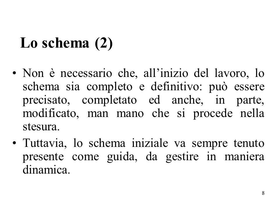 Lo schema (2)