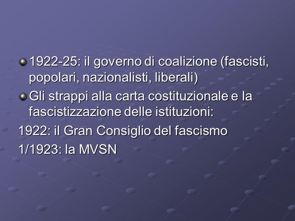 1922-25: il governo di coalizione (fascisti, popolari, nazionalisti, liberali)