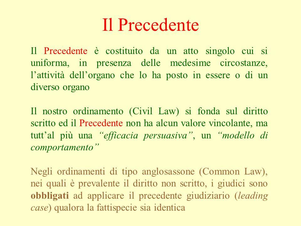 Legislazione informatica - Ordinamento giuridico italiano e fonti del diritto (I. Zangara)