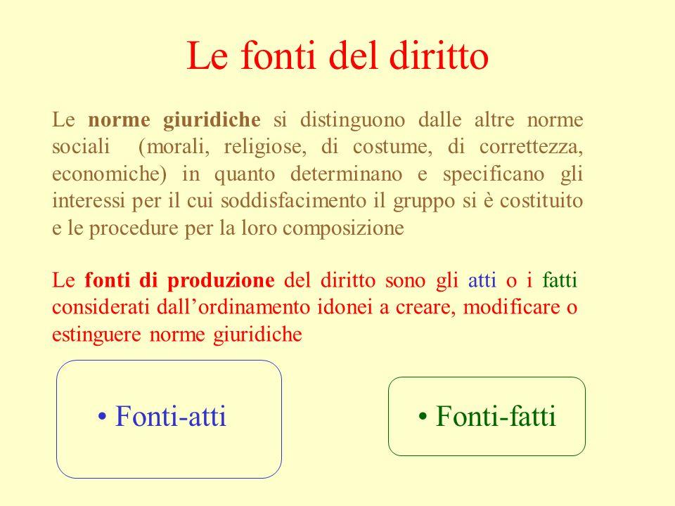 Le fonti del diritto Fonti-atti Fonti-fatti