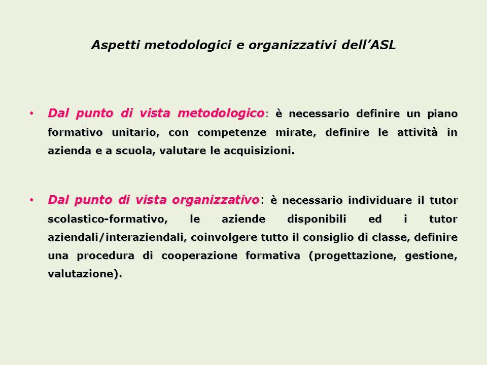 Aspetti metodologici e organizzativi dell'ASL