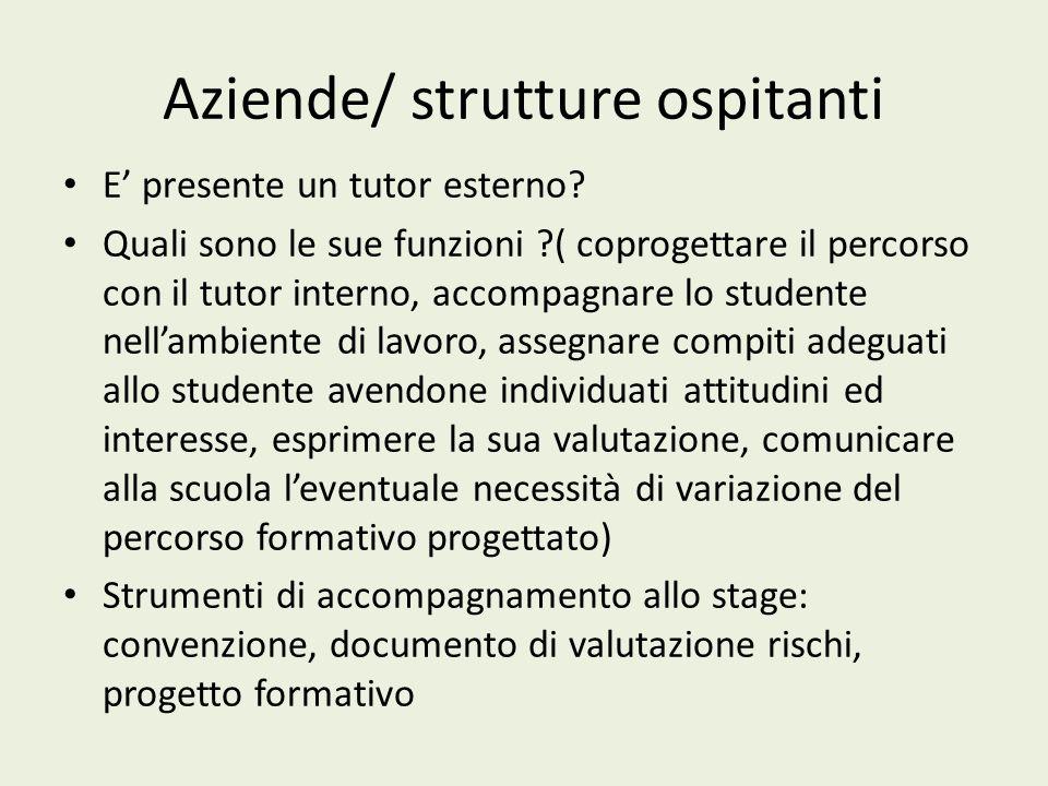 Aziende/ strutture ospitanti