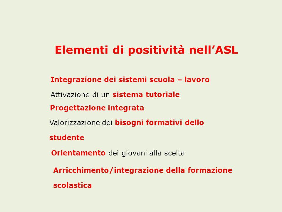 Elementi di positività nell'ASL