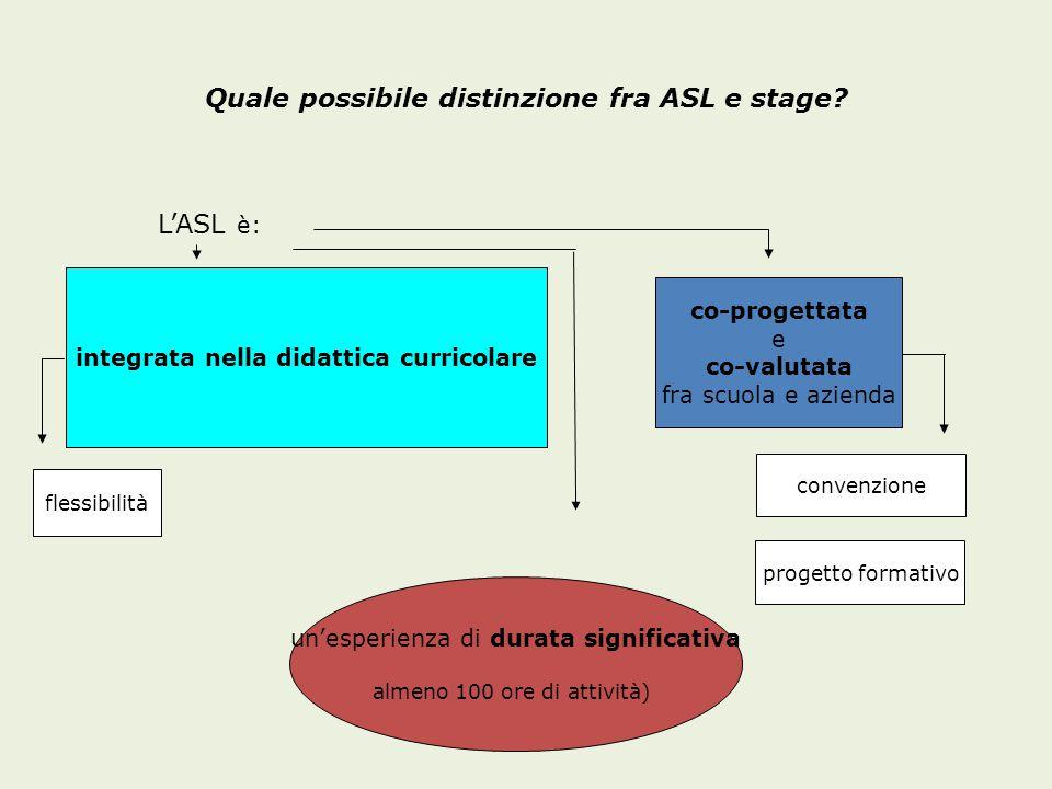 Quale possibile distinzione fra ASL e stage