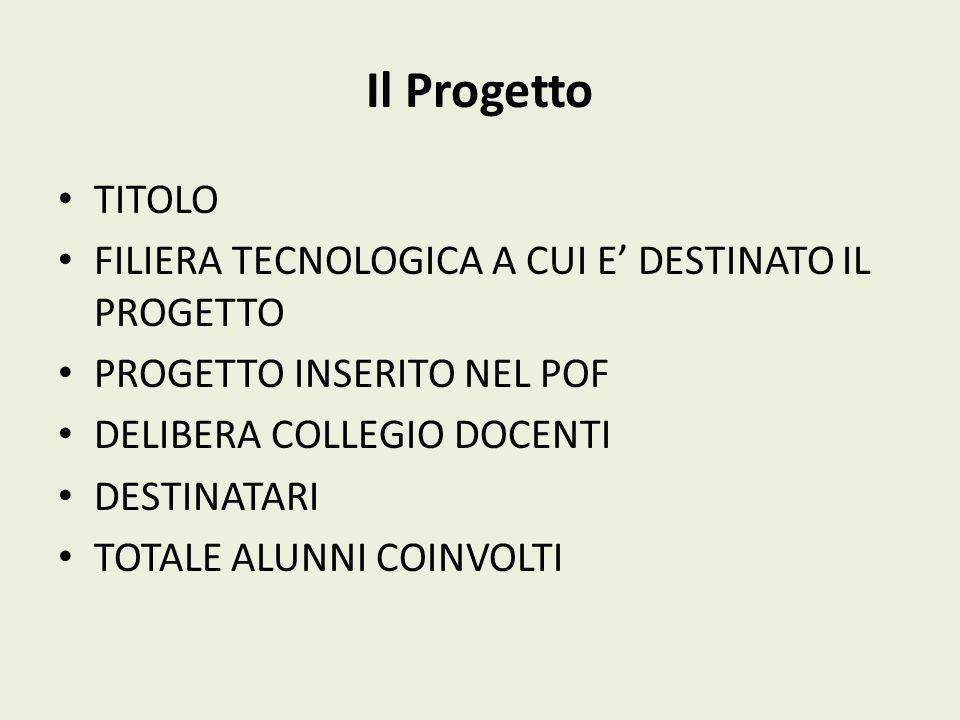 Il Progetto TITOLO FILIERA TECNOLOGICA A CUI E' DESTINATO IL PROGETTO