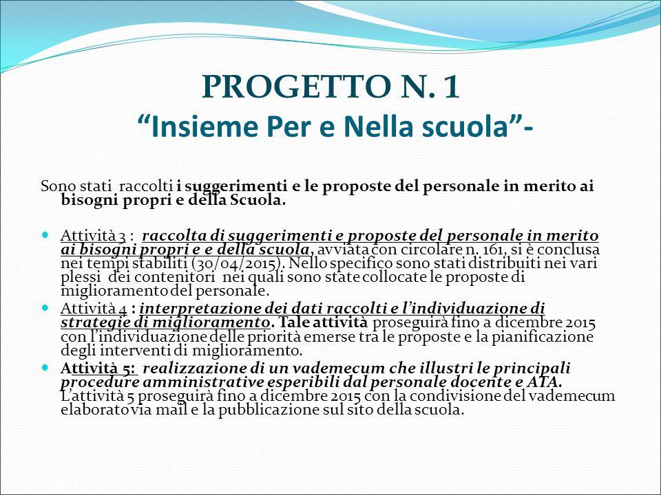 PROGETTO N. 1 Insieme Per e Nella scuola -