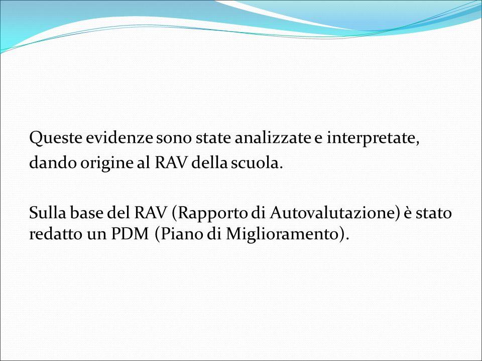 Queste evidenze sono state analizzate e interpretate, dando origine al RAV della scuola.