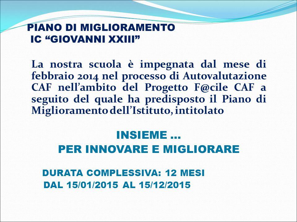 PIANO DI MIGLIORAMENTO IC GIOVANNI XXIII