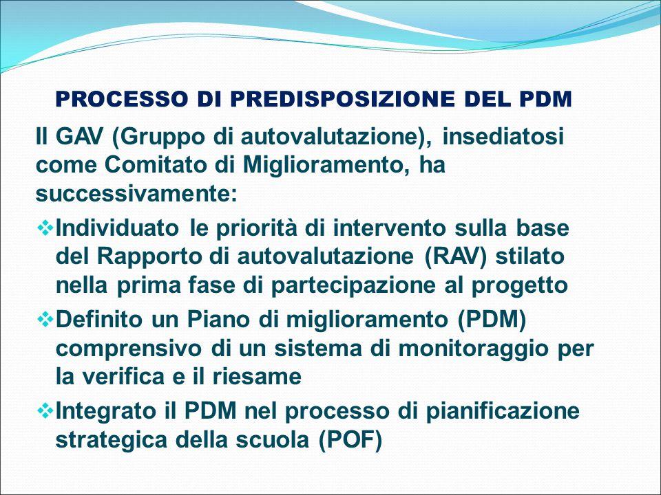 PROCESSO DI PREDISPOSIZIONE DEL PDM