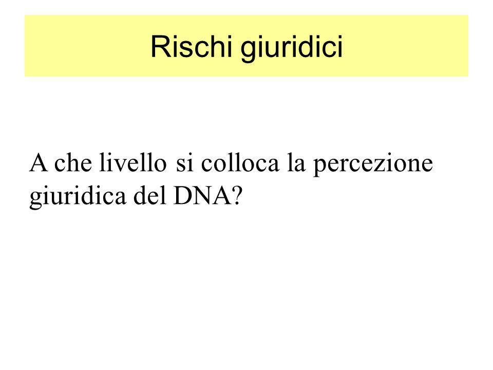 Rischi giuridici A che livello si colloca la percezione giuridica del DNA