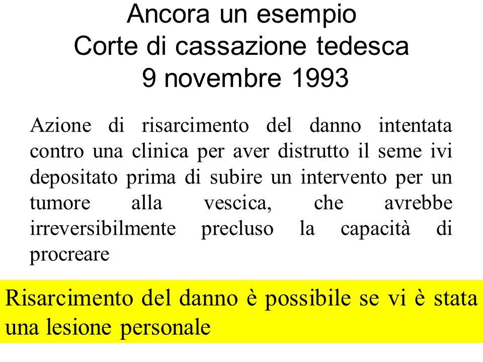 Ancora un esempio Corte di cassazione tedesca 9 novembre 1993