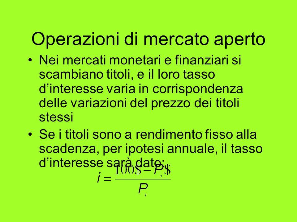 Operazioni di mercato aperto