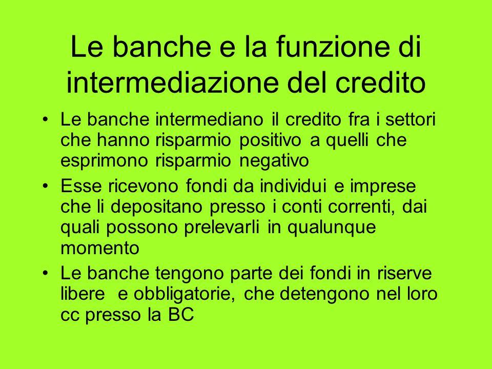 Le banche e la funzione di intermediazione del credito