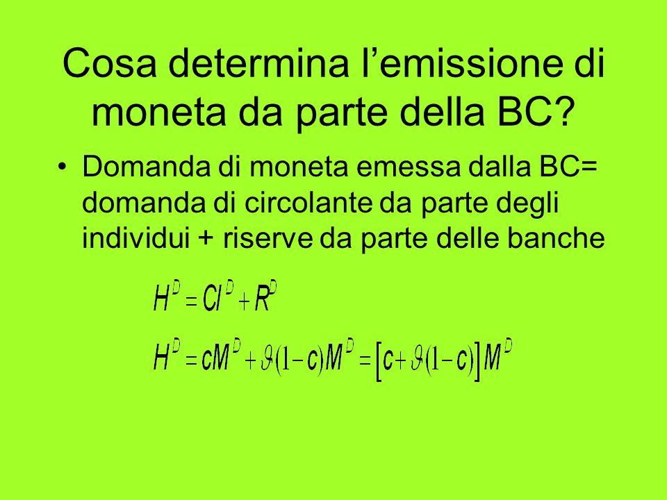 Cosa determina l'emissione di moneta da parte della BC