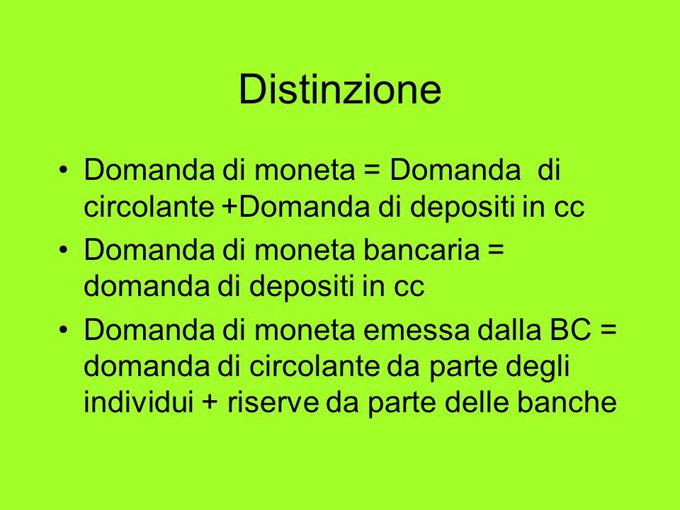 Distinzione Domanda di moneta = Domanda di circolante +Domanda di depositi in cc. Domanda di moneta bancaria = domanda di depositi in cc.
