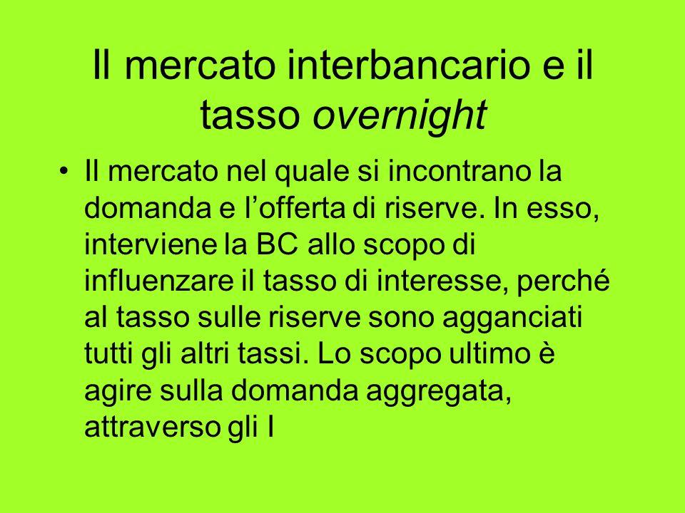 Il mercato interbancario e il tasso overnight